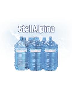 Bronwater voor waterkoeler